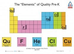 Quality Pre-K Cover