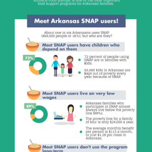 snap-infographic