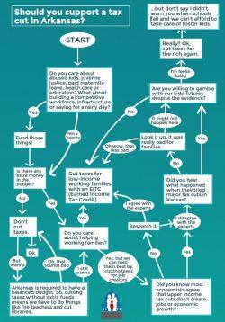 tax-cut-flow-chart-final-image